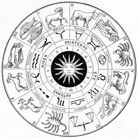 Osnove astralnog jezika: Elementi i znaci